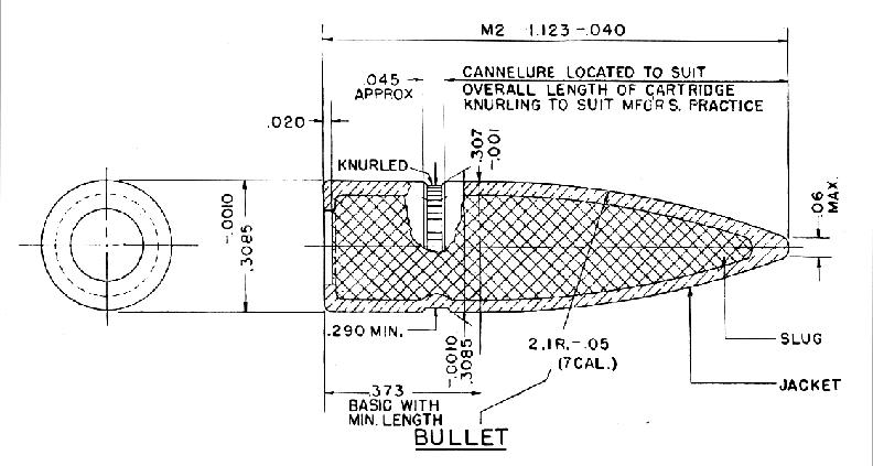 New Mm Ammo Design